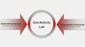 Logo_ConActivityLab 15-03-10